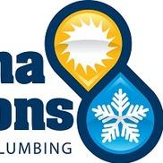 Carolina Conditions, Lexington SC