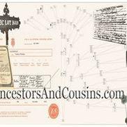 Ancestors & Cousins, Montclair NJ