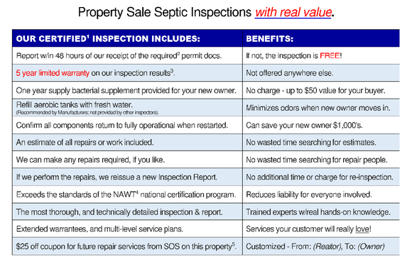 New Real Estate Certified Septic Inspections by Snowden Onsite ...
