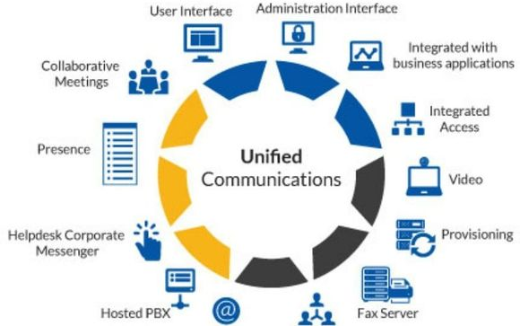 a comparison of different unified communication platforms Unified communications & collaboration (ucc) market size by platform (telephony [ip phones, ip pbx], collaboration [mobile, social network (ucc) unified communications and collaboration market size was estimated at over usd 27 billion in 2016 with a cagr of over 9% from 2017 to 2024.