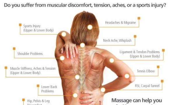 Deep Tissue Therapeutic Massage Therapy af Calgary-1257