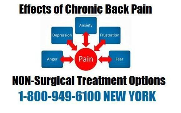 anger and back pain
