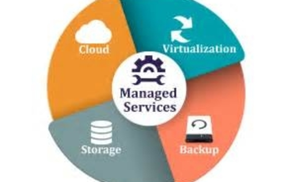 outsourcing it management