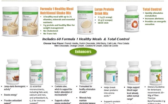 Herbalife Nutrition weight management program by HERBALIFE ...