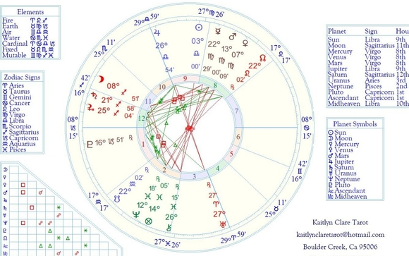 Natal Astrology Chart 125 By Kaitlyn Clare Tarot In Boulder Creek