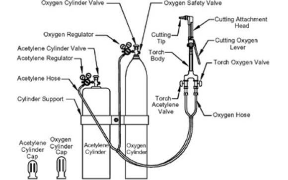 Tri Weld Gases Jamaica Ny Alignable