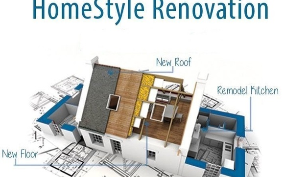The Homestyle Renovation Loan A Less Expensive Construction Loan Than The Fha K The Homestyle Mortgage Is Fannie Maes Version Of The Fha K