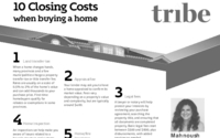 1491584162 closing cost